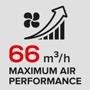 Maximum-Air-Performance-66-m3-h-Salon-Exclusive
