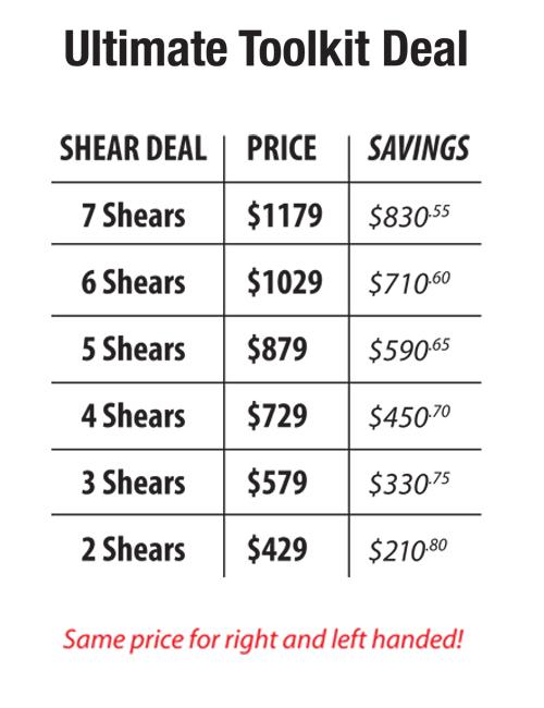 VIA-Ultimate-Toolkit-2018-prices