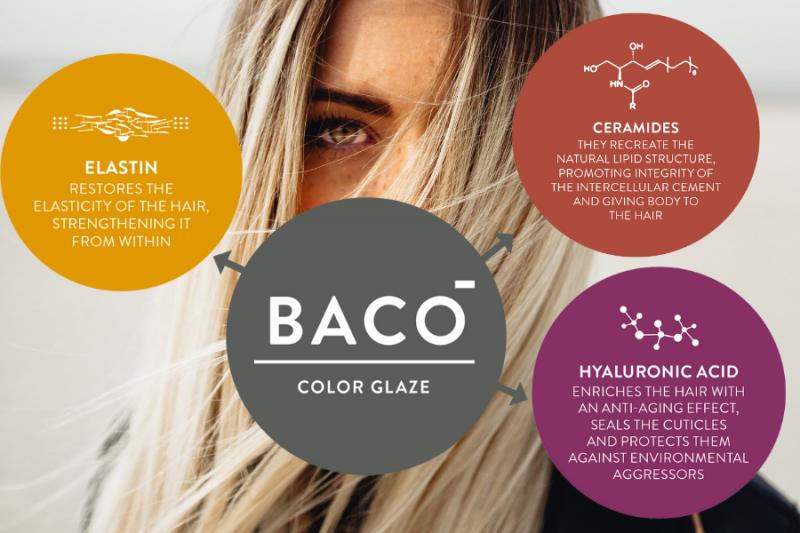 BACO Glaze banner blonde