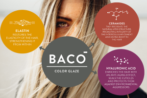 baco ingredients banner